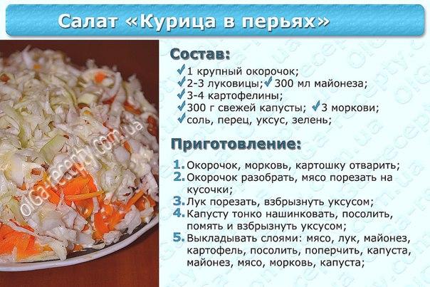 Салаты с рецептами быстрого приготовления