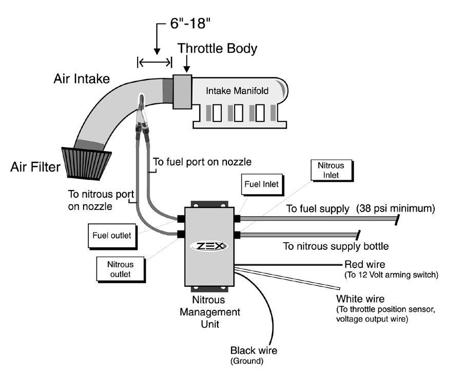 Zex wiring schematics free download wiring diagrams schematics cheapraybanclubmaster Choice Image