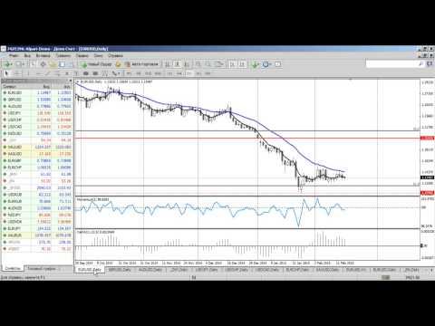 Национальный банк молдовы курс валют: Курс доллара на