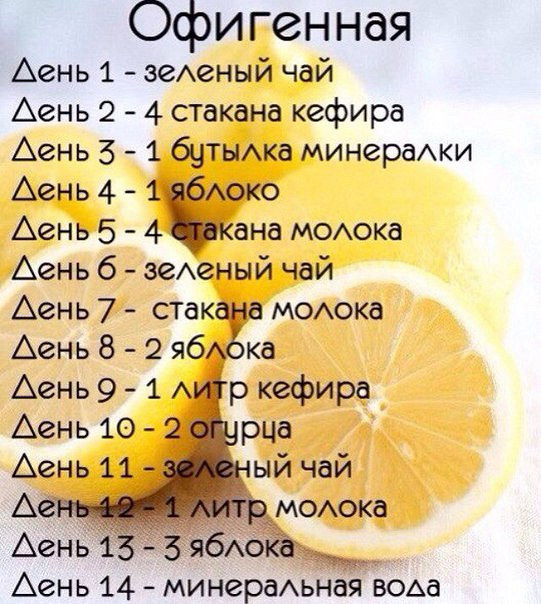 Сколько можно выпивать зеленого чая в день для похудения