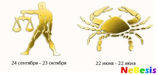 Гороскоп совместимости женщины рак и мужчины рака
