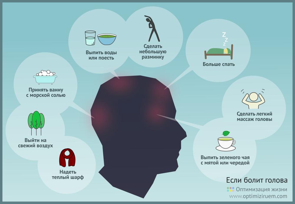 Рвота - симптомы, лечение, профилактика, причины, рвота у