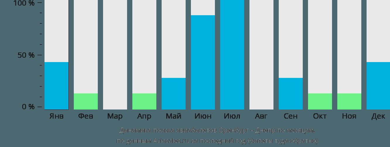 ЖД билеты Челябинск жд вокзал Челябинск расписание