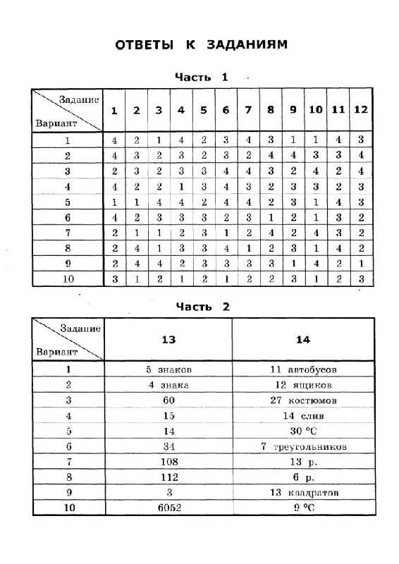 Все ответы к тестам по математике за 8 класс