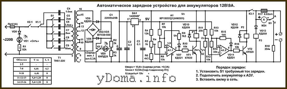 кабель комплект сервис