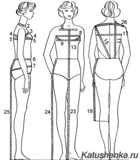 интим сканер программа для просвечивания одежды на андроид