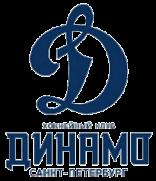 ХК Динамо (СПБ) — ХК Торос